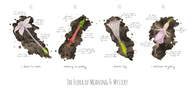 Flora of Meaning & Mystery